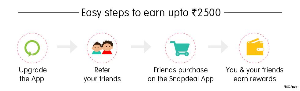 Screenshot_snapdeal-app_refer_earn_offer