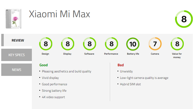 Xiaomi_MiMax-Review