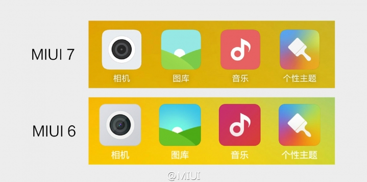 Features of miui 7