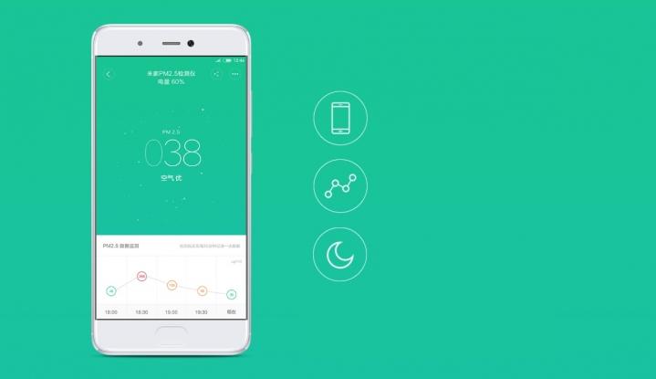 Xiaomi Air Quality Detector app