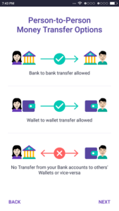How to Send and Receive Money Using PhonePe App
