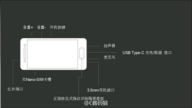Xiaomi Mi S Specs