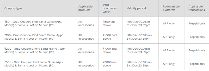 Mi Fan Sale (19-21 Dec) | Offers on Redmi Phones & Mi