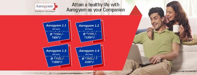Thyrocare Aarogyam Test Packages | Aarogyam 1.1-1.4